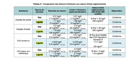 lignite2